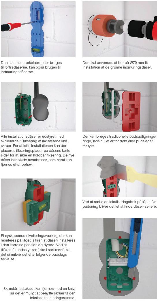 Montering af stikkontakt i indmuringsdåse